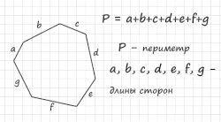 Фото - Як знайти периметр багатокутника?