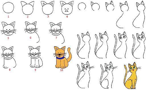 Фото - Як намалювати кішку олівцем або фарбами?