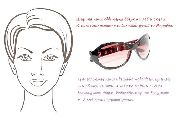 окуляри від сонця для трикутного обличчя