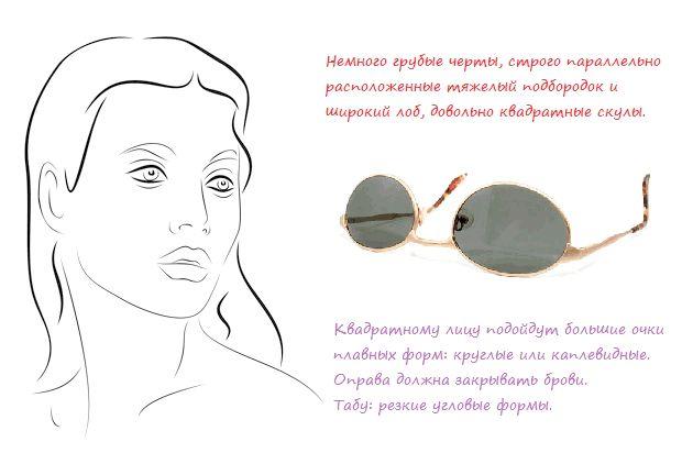 окуляри для квадратної форми обличчя