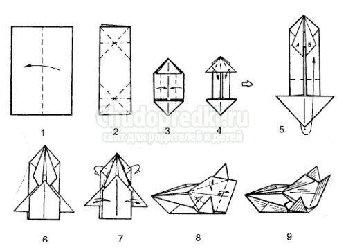 Як зробити з паперу машину: покроковий майстер-клас