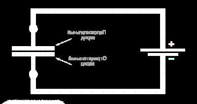 Фото - Навіщо потрібен конденсатор?